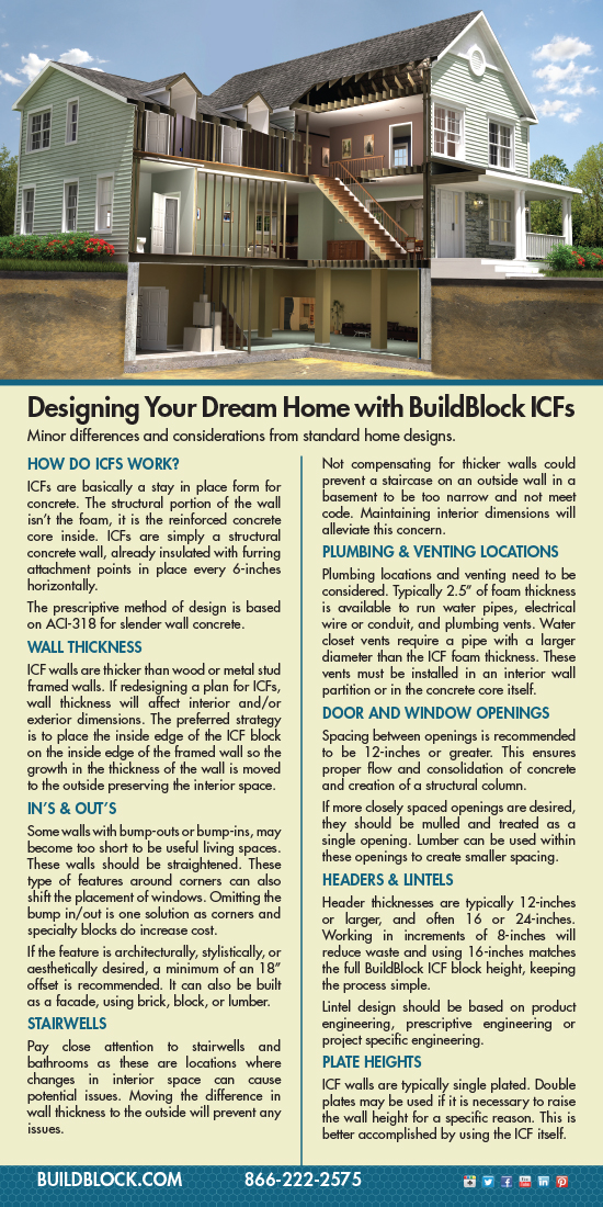 Designing Your Dream Home with BuildBlock ICFs