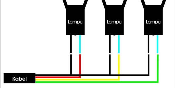 Listrik 3 phase