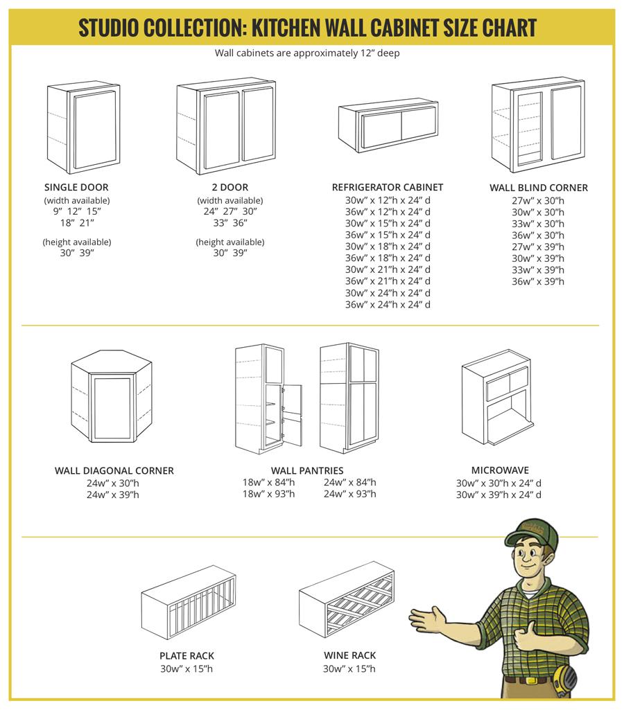 image studio sunco wallchart builders