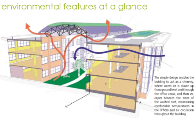 More environmental features of the building explained