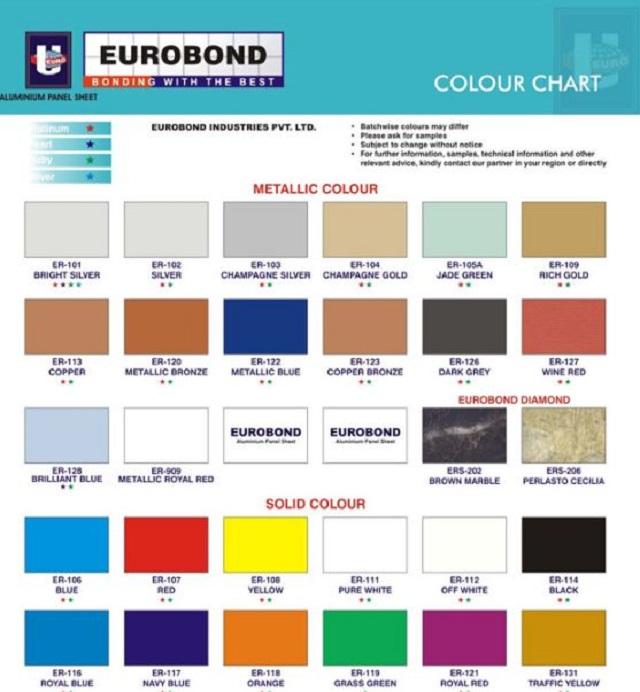 Eurobond Colour Chart
