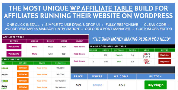 WP Affiliate Table Plugin For WordPress Affiliates by Logica-Themes (pricing table plugin)