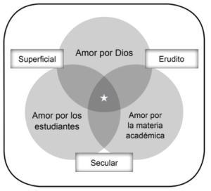 El Modelo de los Tres Amores_Neff_Image_7