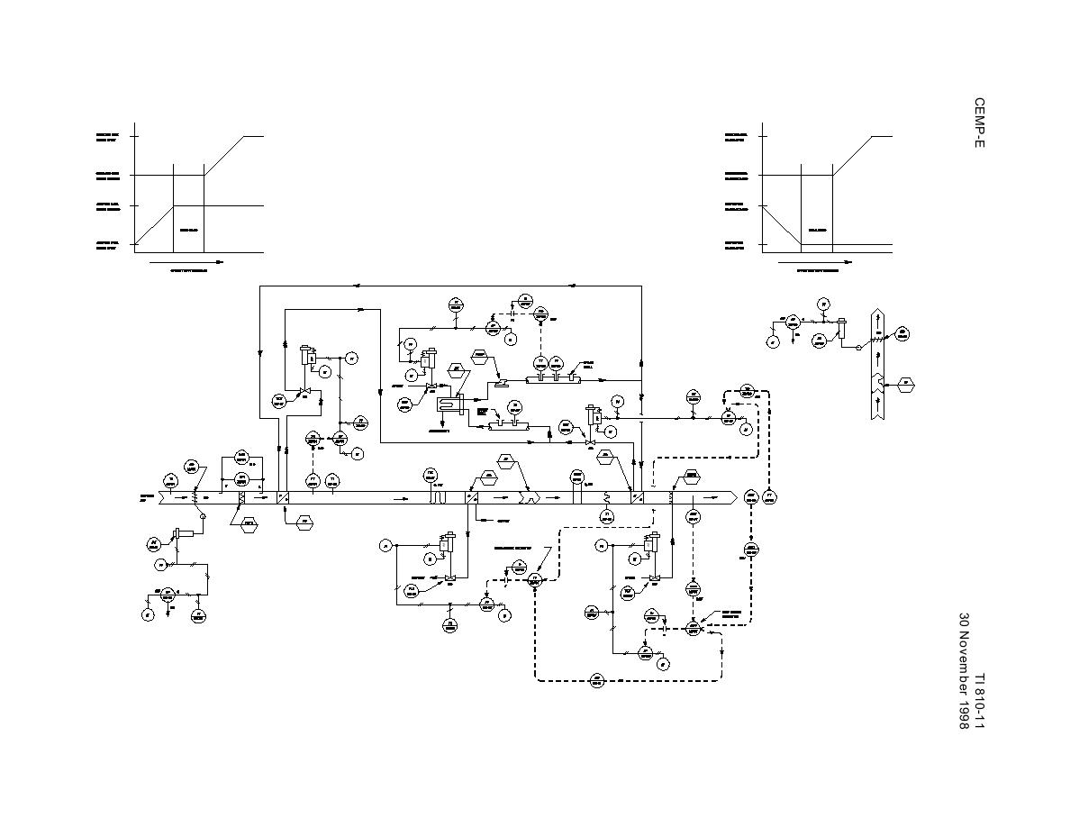 Figure 5 1 Schematic Variations For100 Percent Outside