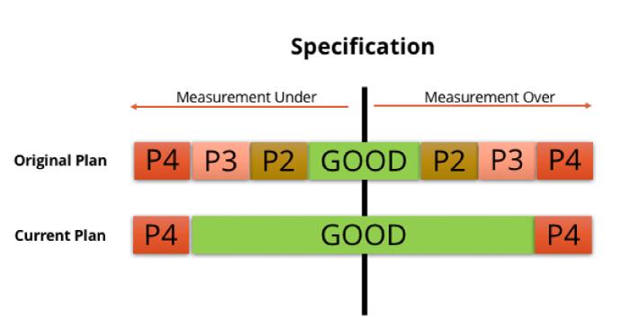 bspeed_laserinspection_ruleschange