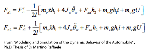The differential equations used to calculate one of the forces on the race car
