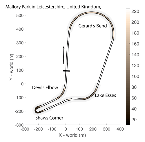 A track map for Malloy Park in Leicestershire, UK