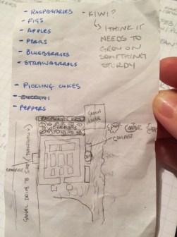 garden plan2