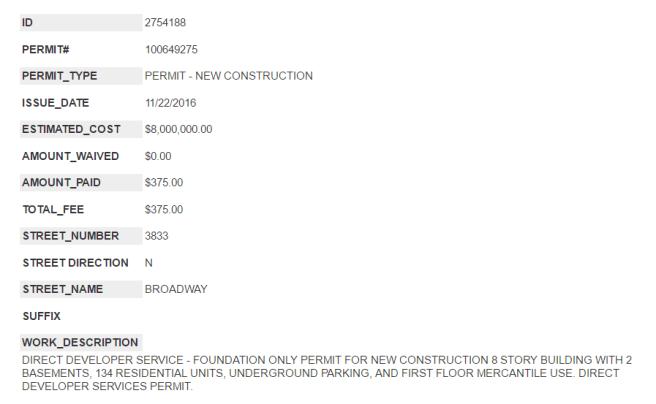 The Foundation Permit.