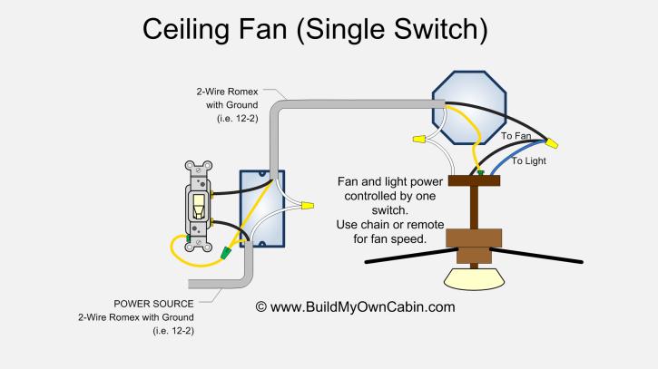 Ceiling Fan Wiring Diagram (Single Switch