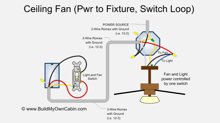 Ceiling Fan Wiring Diagram (Switch Loop