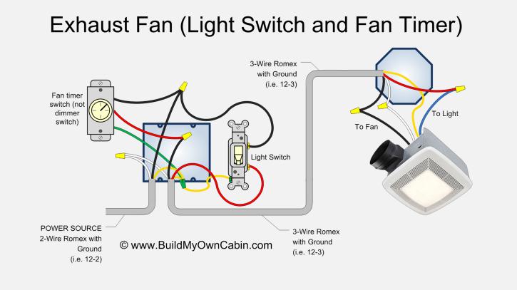 Exhaust Fan Wiring Diagram (Fan Timer Switch
