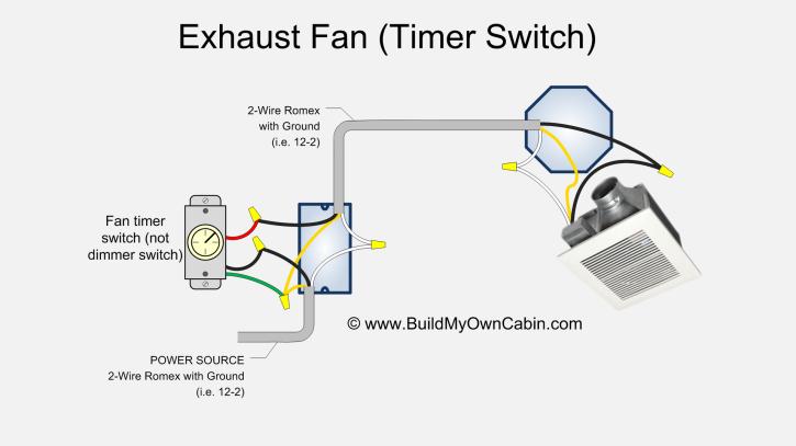 Bathroom Fan Wiring Diagram (Fan Timer Switch