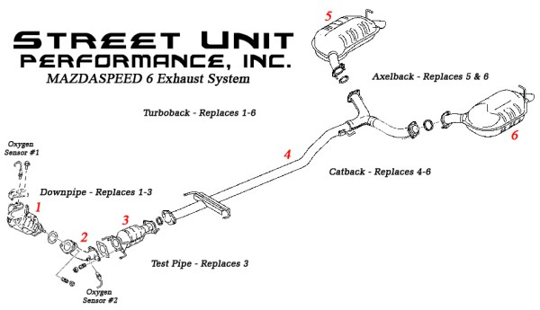 best high performance exhaust system