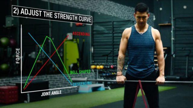 Adjust the strength curve