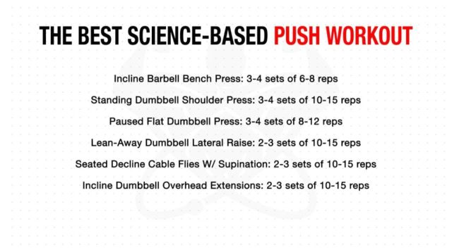 Science based push workout