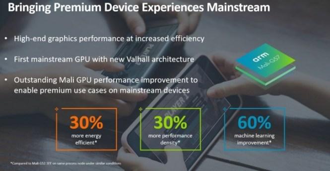 ARM unveils Mali-G57, a mid-range Valhall GPU, new Ethos NPUs