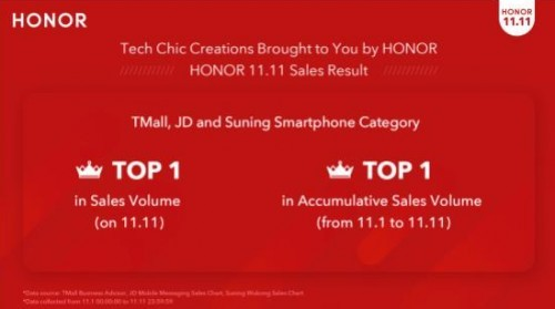 Honor announces Black Friday deals on the back of strong Single's day performance