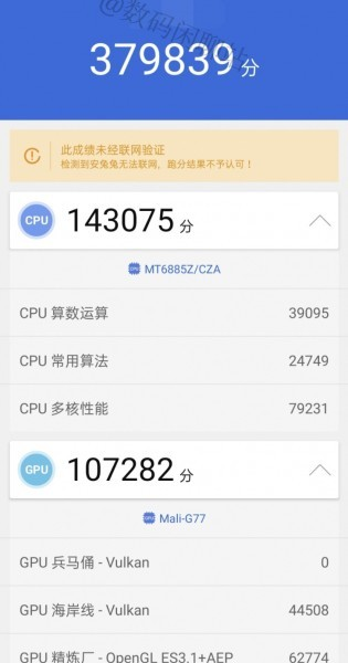 Mediatek MT6885 AnTuTu 7 results