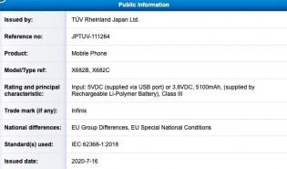 Infinix Hot 10 TUV Rheinland certification