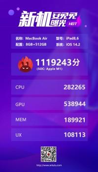 MacBook Air (8/512GB) scorecard from AnTuTu 8