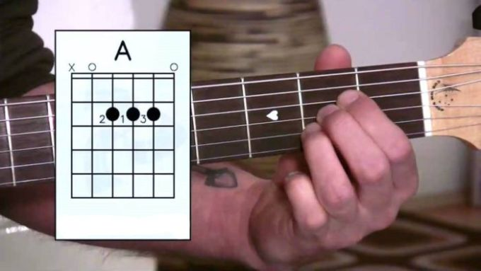 belajar gitar bagi pemula dengan chord gitar a