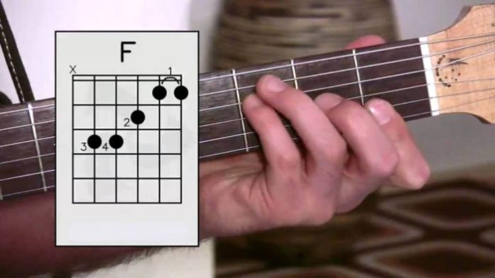 All i want kodaline | guitar lesson tutorial chords + solo.