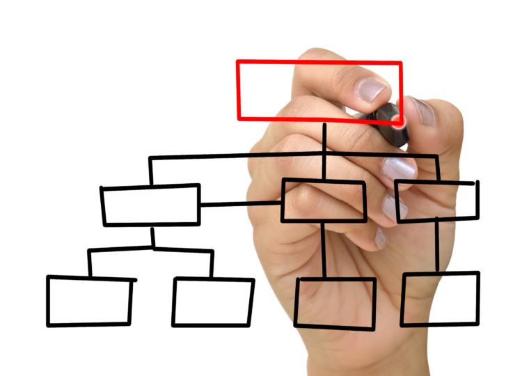 konflik struktur dalam organisasi