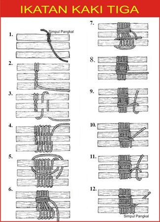 ikatan kaki tiga