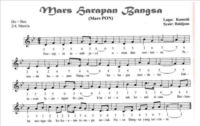 lagu indonesia terpopuler