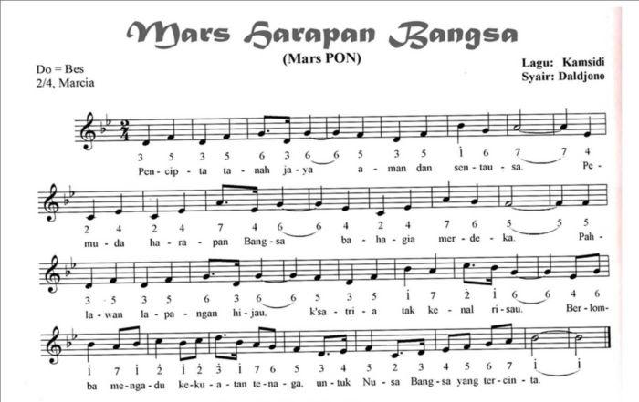 Kumpulan Lirik Lagu Wajib Nasional Pdf