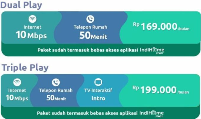 Harga IndiHome Paket Learning from Home