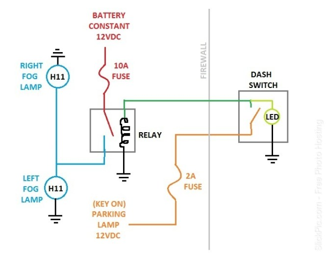 wiring diagram for installing fog lights wiring diagram how to adding fog lights a base 09 no ing wires the final diagram source