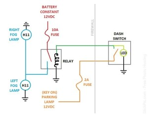 Fog Light Wiring Diagram For 2017 Rav4  Wiring Diagram