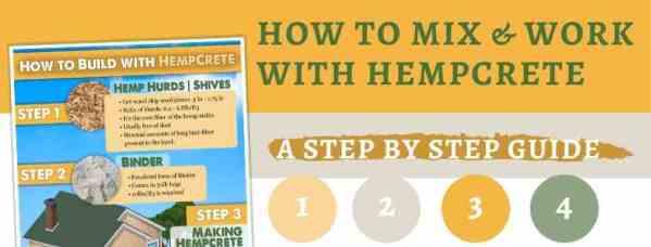 How to Mix & Work with Hempcrete