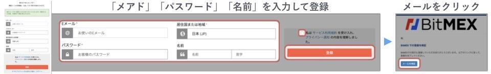 BitMEXの登録画面の使い方は、メールアドレスとパスワードと名前を入力するだけです。