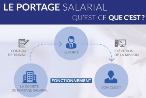 portage salariale TIKZAK.FR.jpg