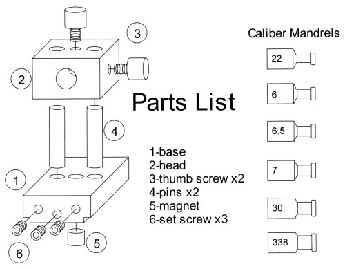 Neck Wall Uniformity Adapter Parts List