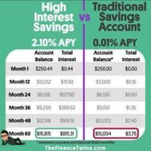 best high yield savings account