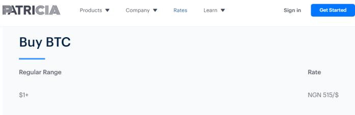 patrica bitcoin rate