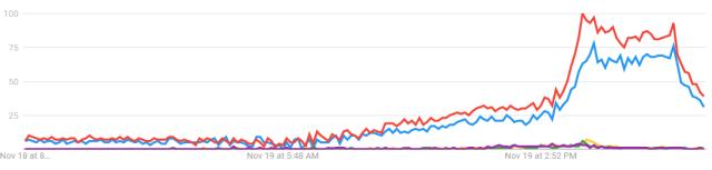 mexico google trends patriots-raiders