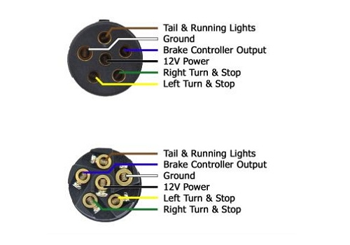 how to wire lights on a trailer  wiring diagrams  instructions
