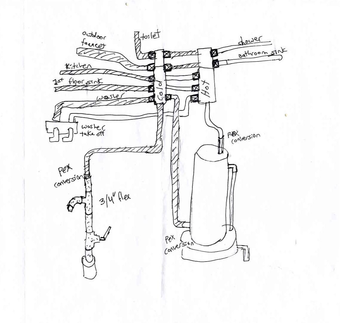 For Catalina 30 Plumbing Diagram