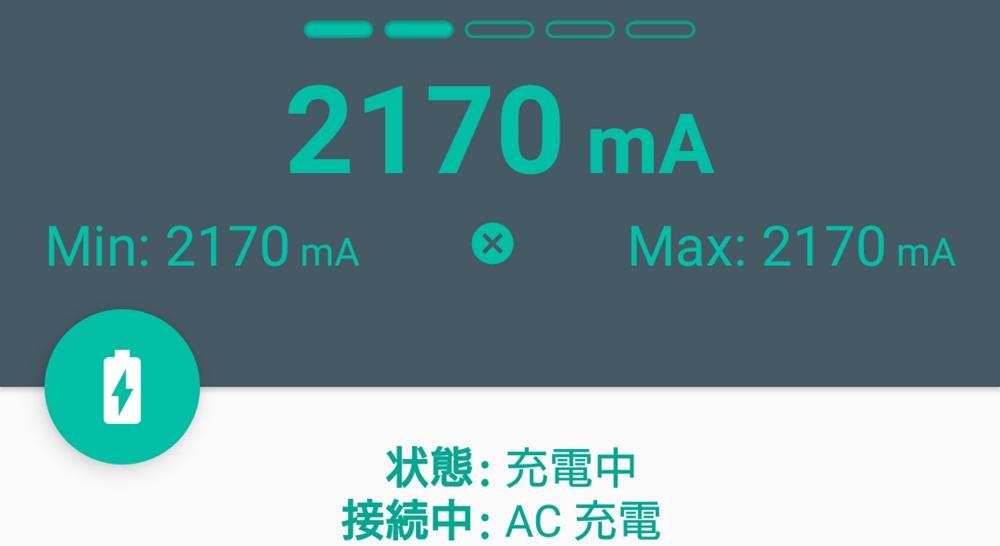 ACアダプタの充電速度