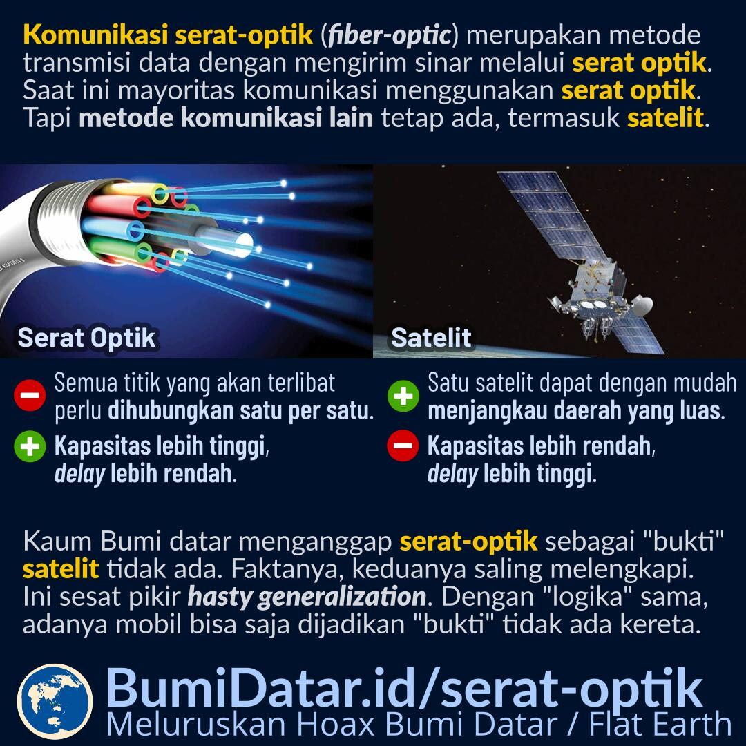 Komunikasi Serat Optik vs Satelit