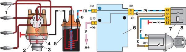 Vaz 2107 sytytysjärjestelmäjärjestelmä