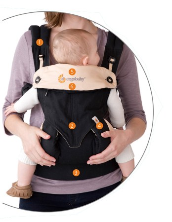 ergo baby carrier 360 no