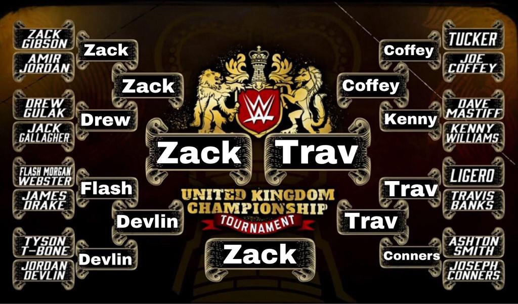 WWE United Kingdom Championship Bracket