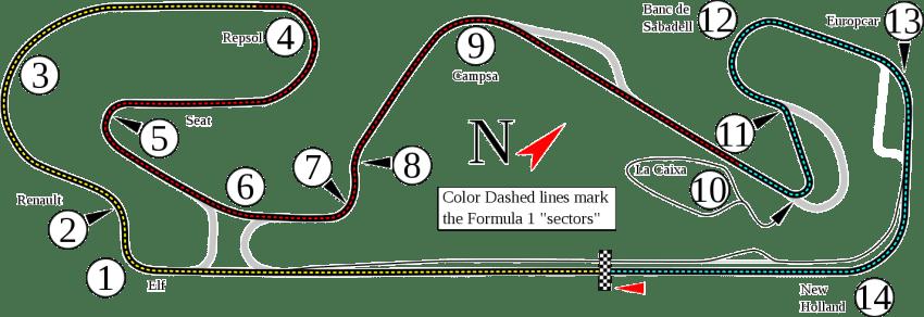 circuit-de-barcelona-catalunya-motogp-race-track