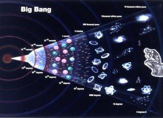 inflazione big bang storia